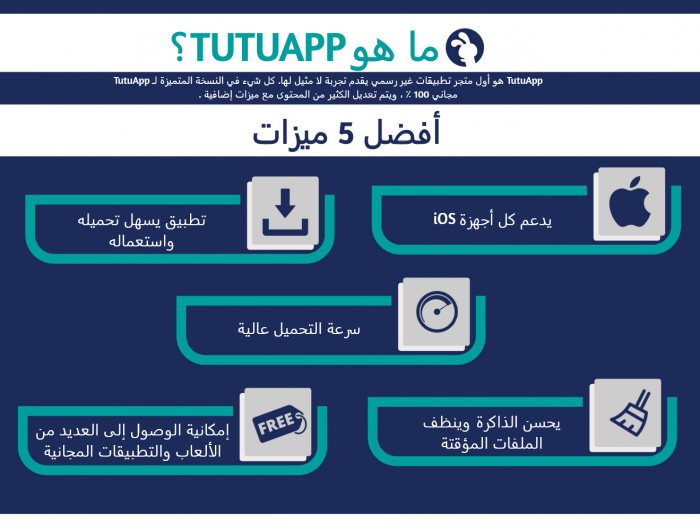 What Is TutuApp