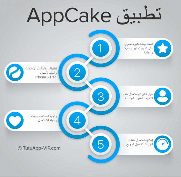 AppCake App arabic