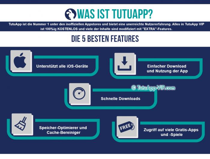 Tutuapp german