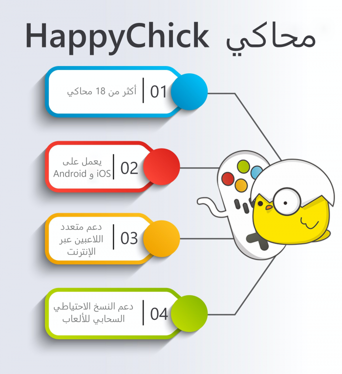 happychick-infographic Arabic
