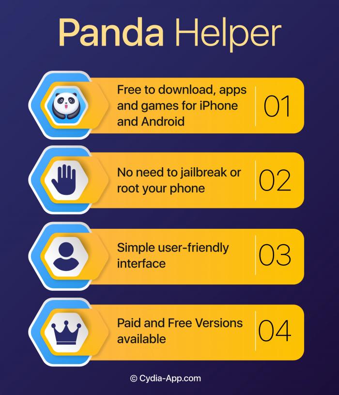 panda-helper-infographic
